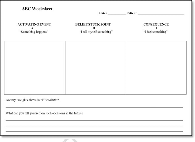 Abc Q Worksheet This Figure Depicts An Abc Worksheet  One Of The