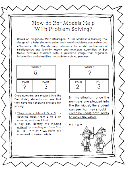 The Teachers Chair Problem Solving And Model Drawing Bar Model