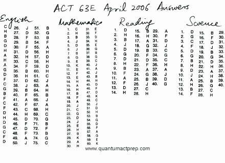 Act Prep Math Worksheets Pdf  Act Math Formula Sheet Free Prep