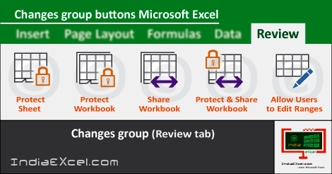 Changes Group Buttons Of Review Tab In Microsoft Excel