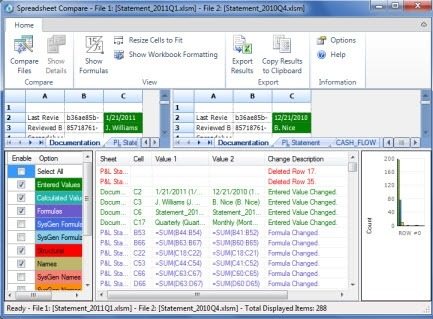 Compare Two Versions Of A Workbook By Using Spreadsheet Compare