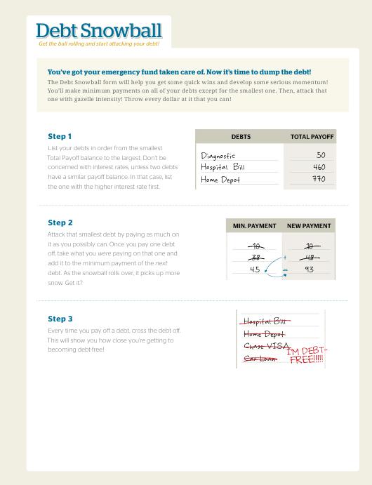 Debt Snowball Spreadsheet