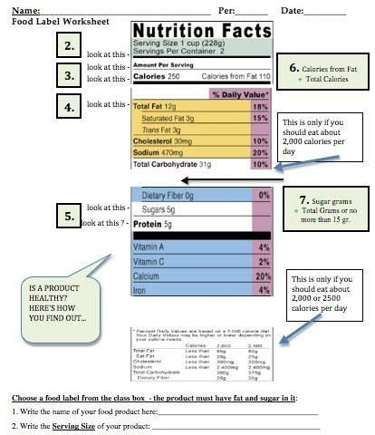 Health Lesson Plans For Middle And High School Students