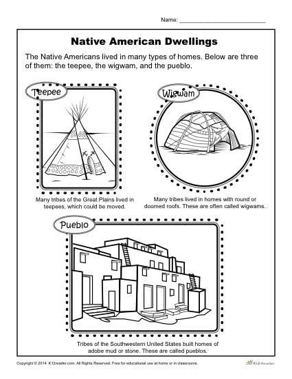 Its Very Interesting To Learn About Native Americans The