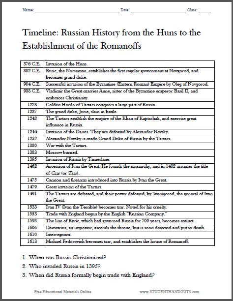 Russian History Timeline Worksheet
