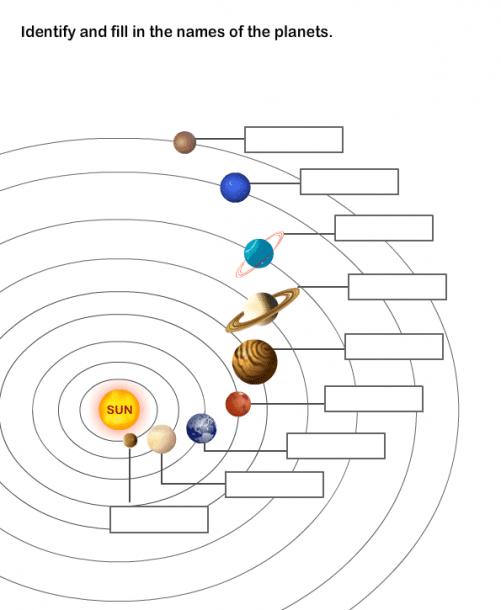 Solar System Worksheet Blank