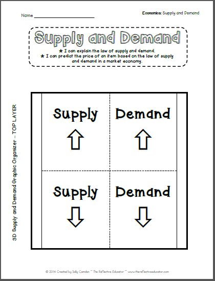 The Front Page Of The Foldable Students Create In My Economics