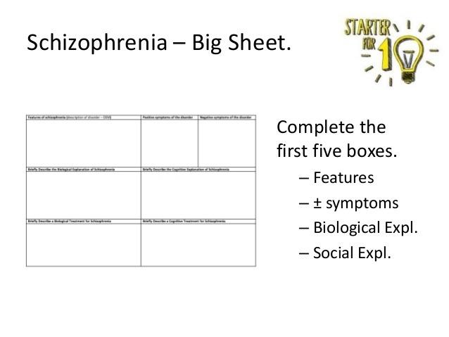 Week Treatments For Schizophrenia Worksheets Basic Math Concepts