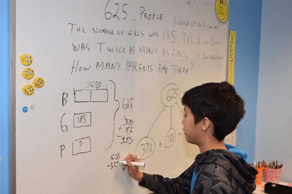 What Are Singapore Math Heuristics
