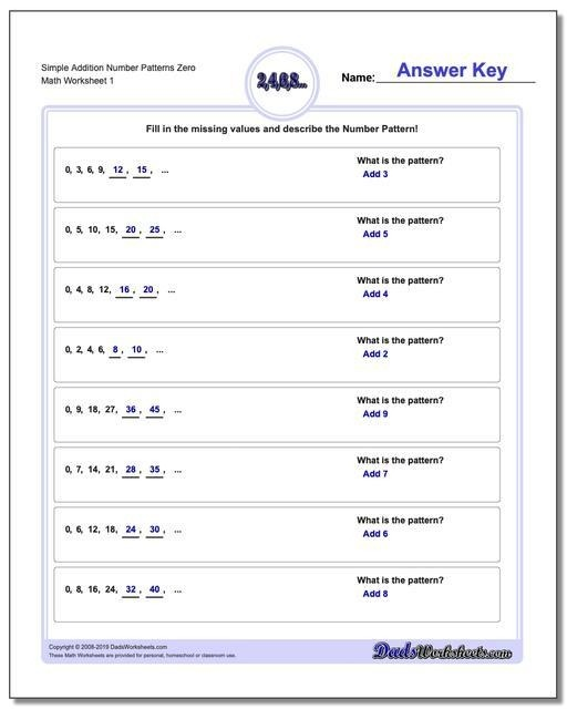 Worksheet  Thrade Worksheets Pdf Math Printable Free Science Th