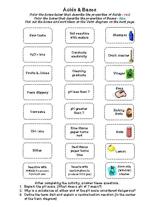Acids Bases Venn Diagram Activity Middle School Science Blog And