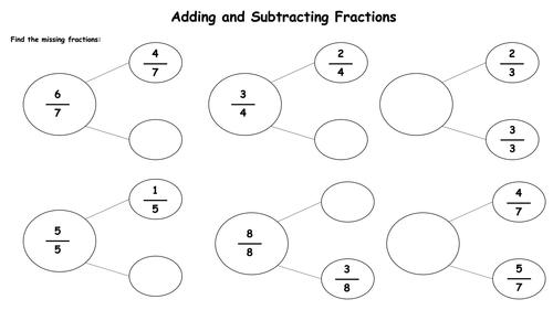 Adding And Subtracting Fractions Same Denominator Worksheets