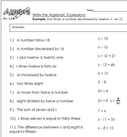 Algebraic Expressions  Worksheets