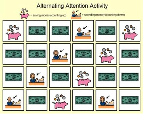 Alternating Attention Task