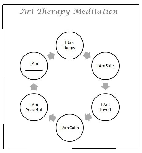 Beyond Art Therapy Coloring Meditation Technique