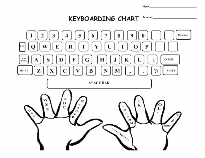 Blank Typing Page Free Printable Keyboarding Worksheets Computer