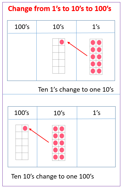 Change  Ones For  Ten Examples  Solutions  Worksheets  Lesson