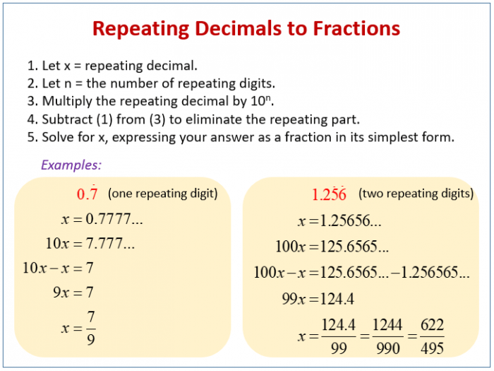 Converting Repeating Decimals To Fractions Examples  Solutions