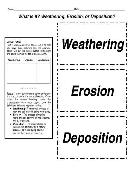 Erosion Worksheet Th Grade The Best Worksheets Image Collection