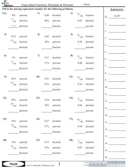 Fractions  Decimals   Percents Numeric Worksheet