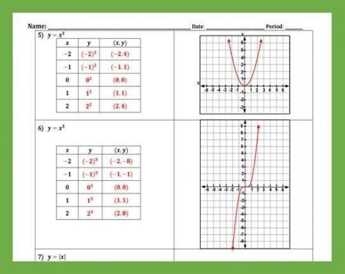 Graphing Linear And Nonlinear Equations With