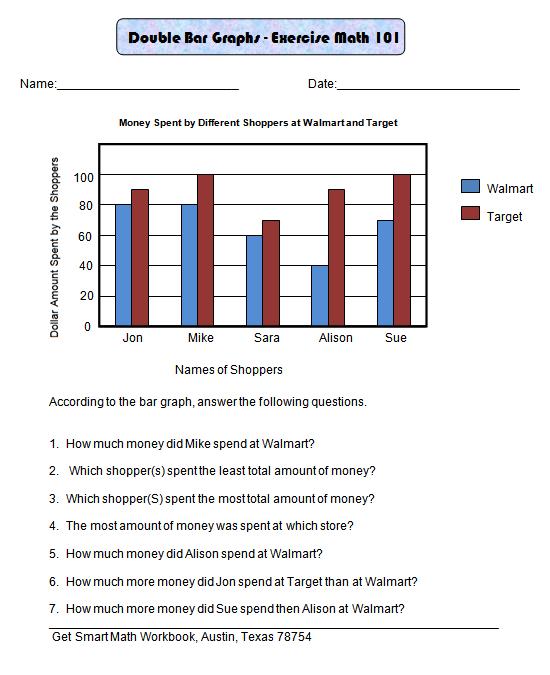 Image Result For Side By Side Column Graph Worksheet