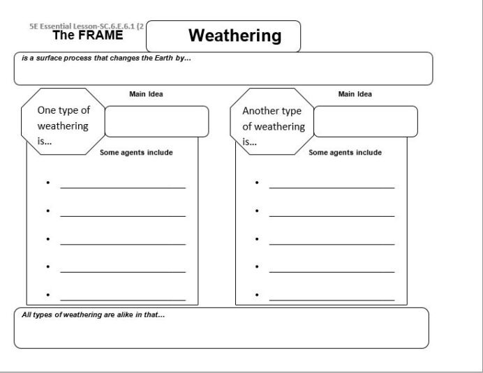 Kumon Learning Weathering And Erosion Worksheets Th Grade