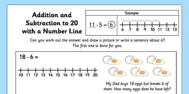 Lower Ability Addition And Subtraction To  With A Number Line