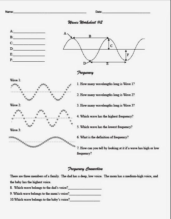 Middle School Wave Worksheet