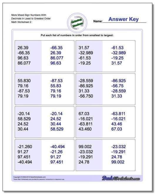 Ordering Decimals Worksheet Th Grade  Ordering Decimals From