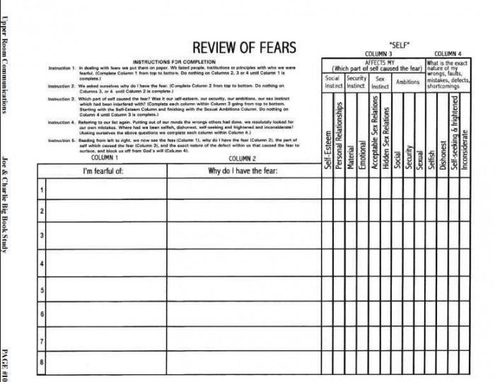 Pin On Twelve Steps Worksheets