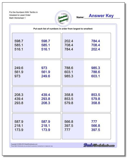 Place Value Ordering With Decimals