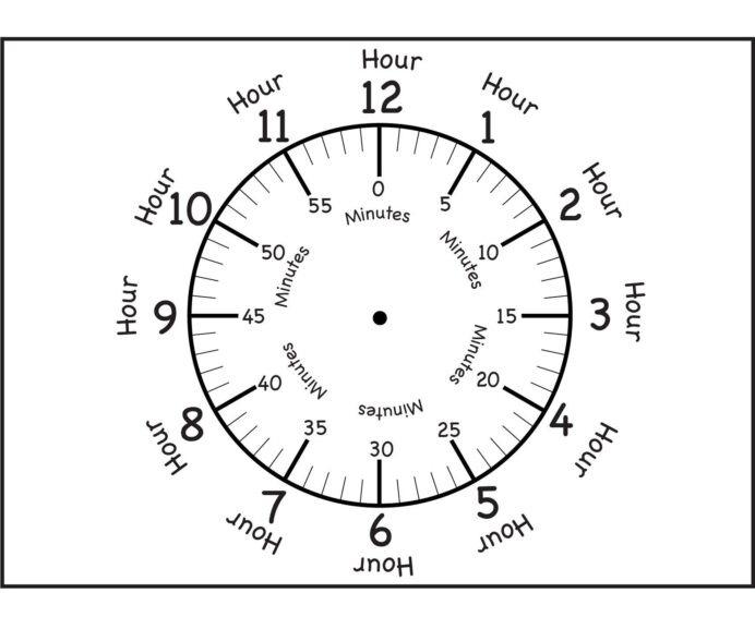 St Grade Time Worksheets To You Multiplication Worksheet Free St