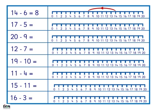 Subtraction On A Number Line To
