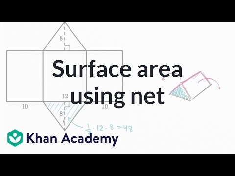 Surface Area Using A Net Triangular Prism Video