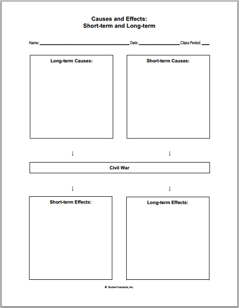 Us Civil War Causes And Effects Diy Blank Chart Worksheet For