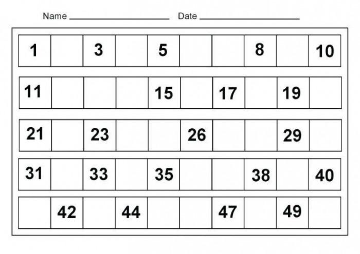 Worksheet  Kindergarten Worksheets With Images Free Printable