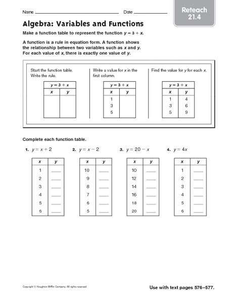 Algebra Variables And Functions Reteach Worksheet For Th Th