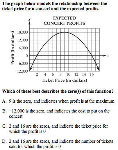 B Parabolas  Asymptotes   Graphs