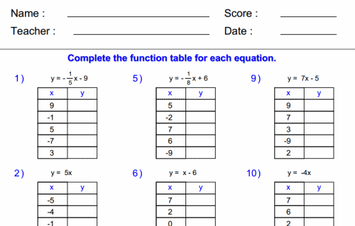 Define  Evaluate  And Compare Functions