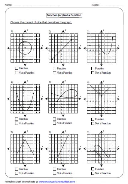 Functions Worksheet Th Grade