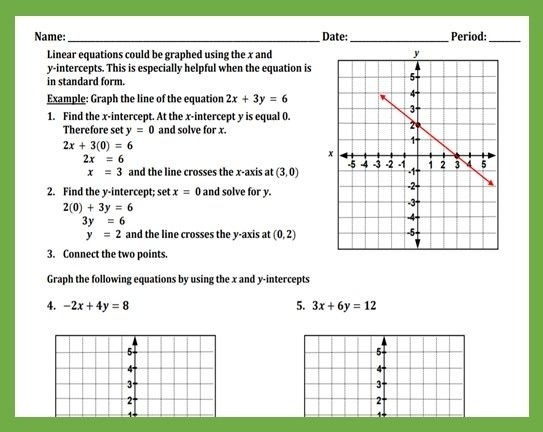 Graphing Equations By Finding Intercepts