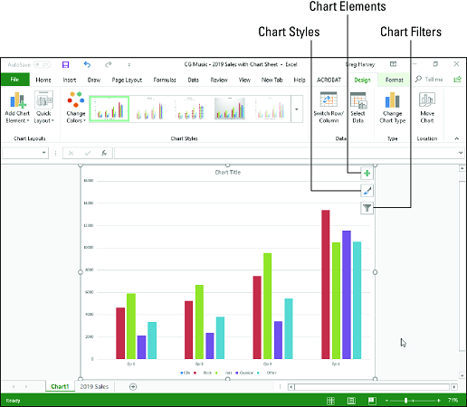 How To Create An Excel  Chart