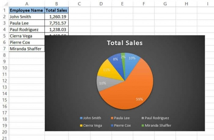 How To Move A Chart To A New Sheet In Excel