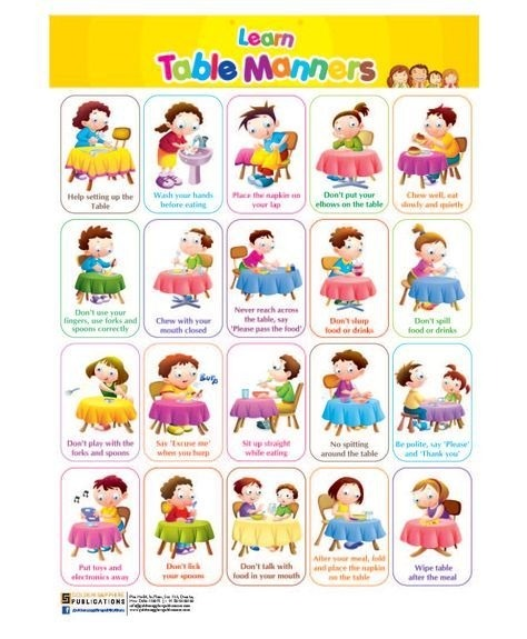 Image Result For Table Manners For Kids Printable