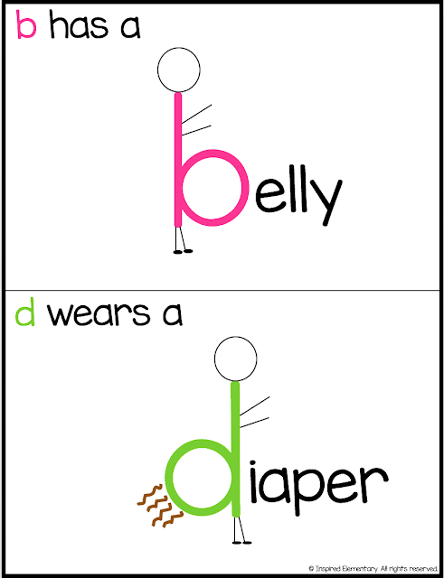 Letter B And D Reversal Helps Free Printables And Ideas