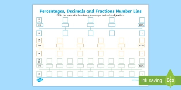 Percentages  Decimals And Fractions Number Line Activity