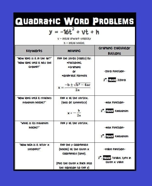 Quadratic Word Problems Keyword Poster Pdf