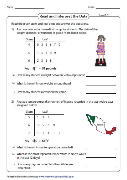 Stem Leaf Plot Worksheet