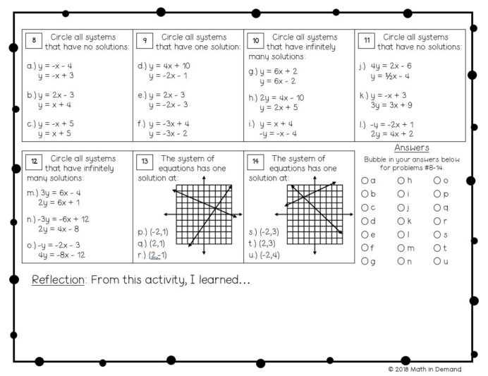 Th Grade Math Worksheets In Demand Function Types Of Solutions
